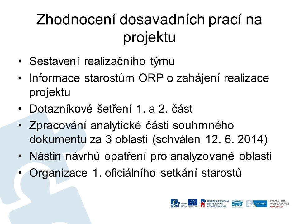 Zhodnocení dosavadních prací na projektu Sestavení realizačního týmu Informace starostům ORP o zahájení realizace projektu Dotazníkové šetření 1.