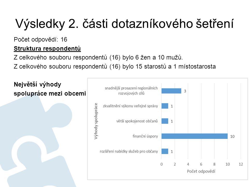 Výsledky 2.