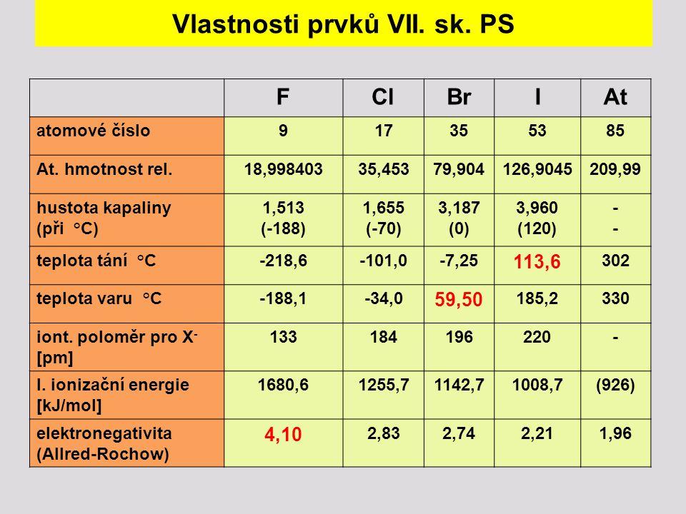 Vlastnosti prvků VII.sk. PS FClBrIAt atomové číslo917355385 At.