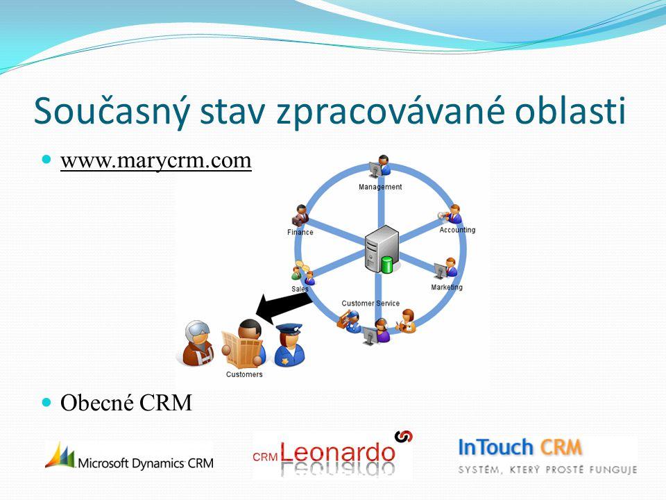 Současný stav zpracovávané oblasti www.marycrm.com Obecné CRM