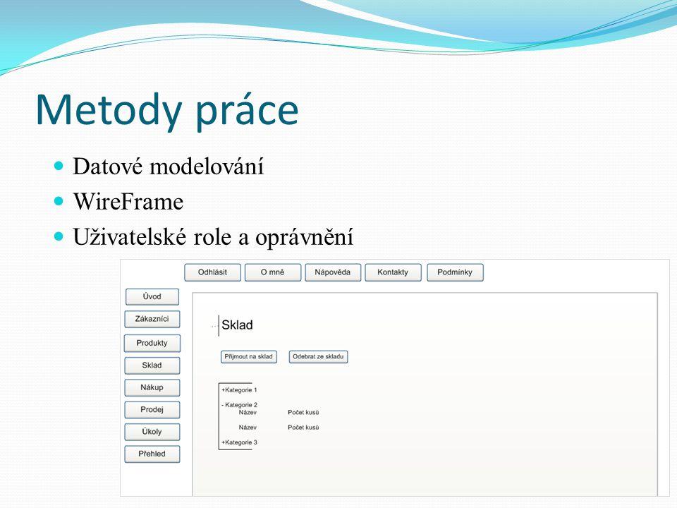 Vlastní řešení Datová vrstva Datová model Aplikační vrstva BDO BRO Prezentační vrstva Master page