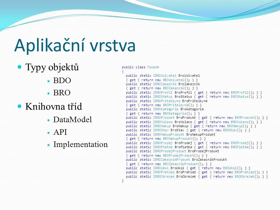 Aplikační vrstva Typy objektů BDO BRO Knihovna tříd DataModel API Implementation public class Facade { public static IBROUzivatel BroUzivatel { get {