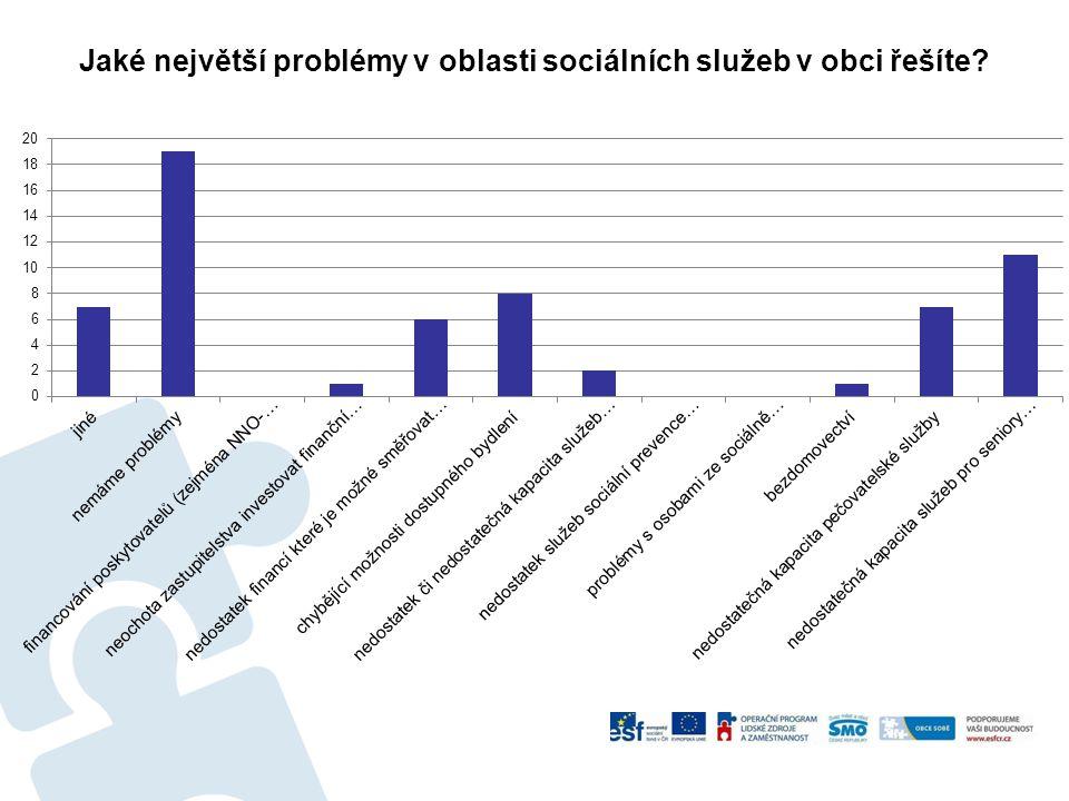 Jaké největší problémy v oblasti sociálních služeb v obci řešíte?
