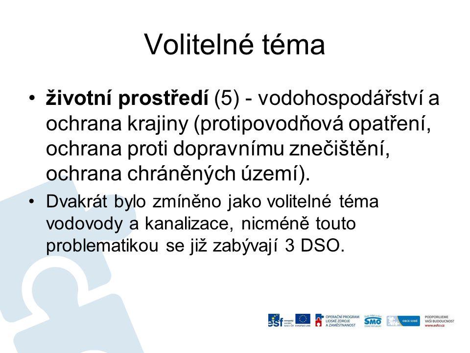 Volitelné téma životní prostředí (5) - vodohospodářství a ochrana krajiny (protipovodňová opatření, ochrana proti dopravnímu znečištění, ochrana chrán