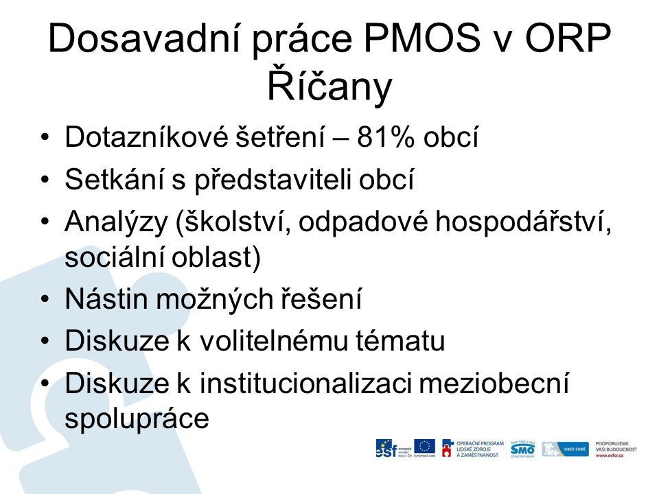 Dosavadní práce PMOS v ORP Říčany Dotazníkové šetření – 81% obcí Setkání s představiteli obcí Analýzy (školství, odpadové hospodářství, sociální oblas