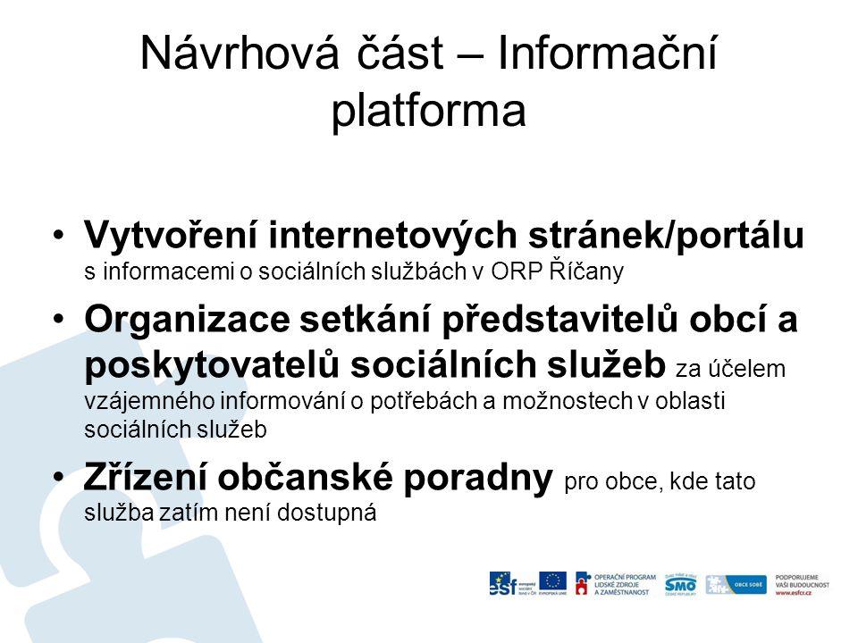 Návrhová část – Informační platforma Vytvoření internetových stránek/portálu s informacemi o sociálních službách v ORP Říčany Organizace setkání předs