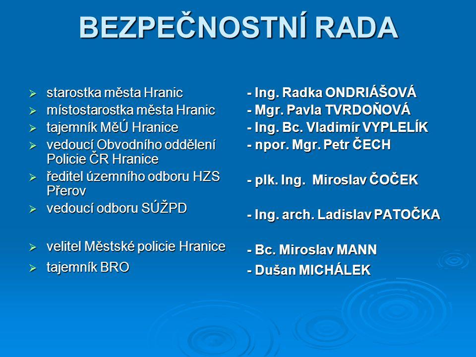 STÁLÁ PRACOVNÍ SKUPINA - vedoucí:  Ing. Petr Mynář  Mgr. Vojtěch Bušina