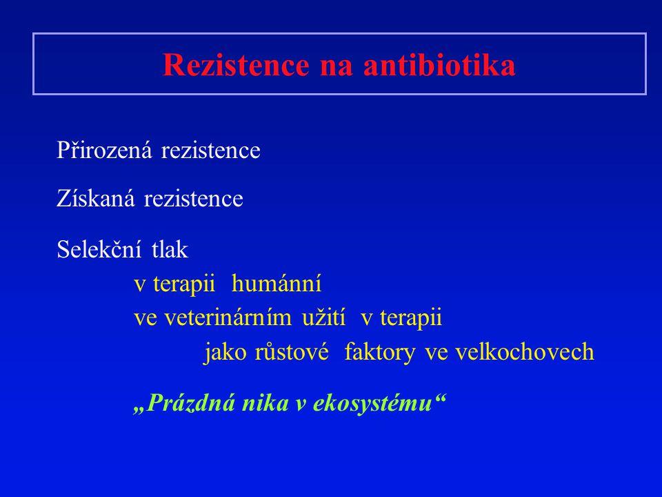 Rezistence na antibiotika Přirozená rezistence Získaná rezistence Selekční tlak v terapii humánní ve veterinárním užití v terapii jako růstové faktory