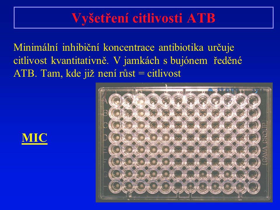 Vyšetření citlivosti ATB Minimální inhibiční koncentrace antibiotika určuje citlivost kvantitativně. V jamkách s bujónem ředěné ATB. Tam, kde již není