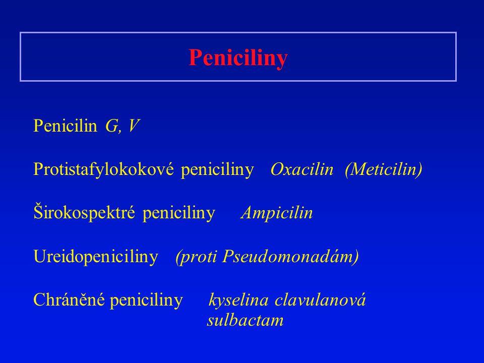 Peniciliny Penicilin G, V Protistafylokokové peniciliny Oxacilin (Meticilin) Širokospektré peniciliny Ampicilin Ureidopeniciliny (proti Pseudomonadám)