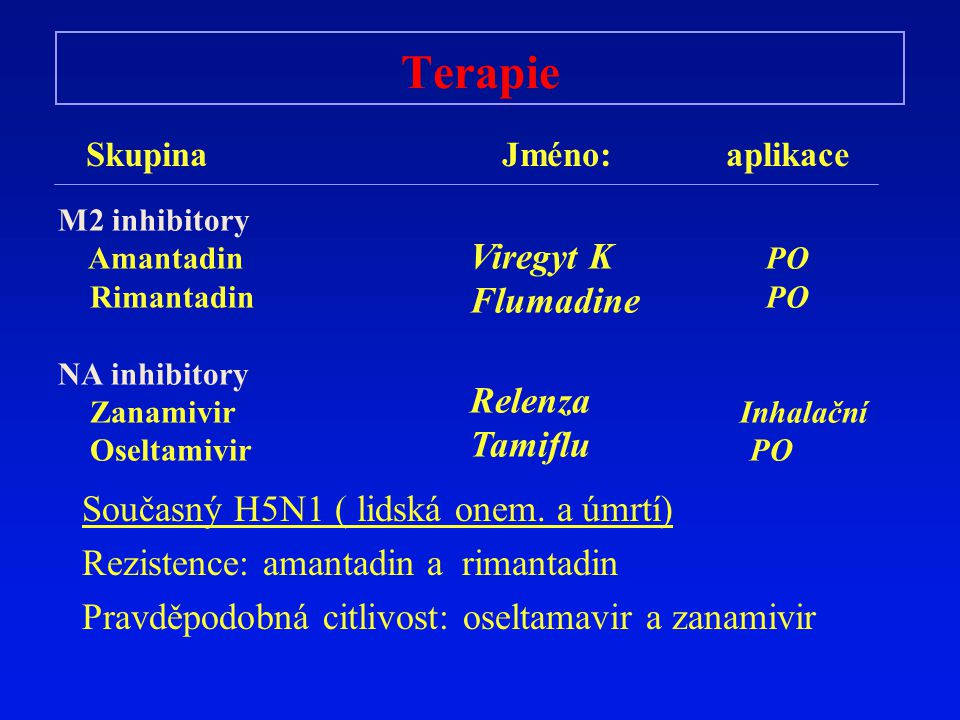 Terapie SkupinaJméno:aplikace M2 inhibitory Amantadin Rimantadin NA inhibitory Zanamivir Oseltamivir Viregyt K Flumadine Relenza Tamiflu PO Inhalační