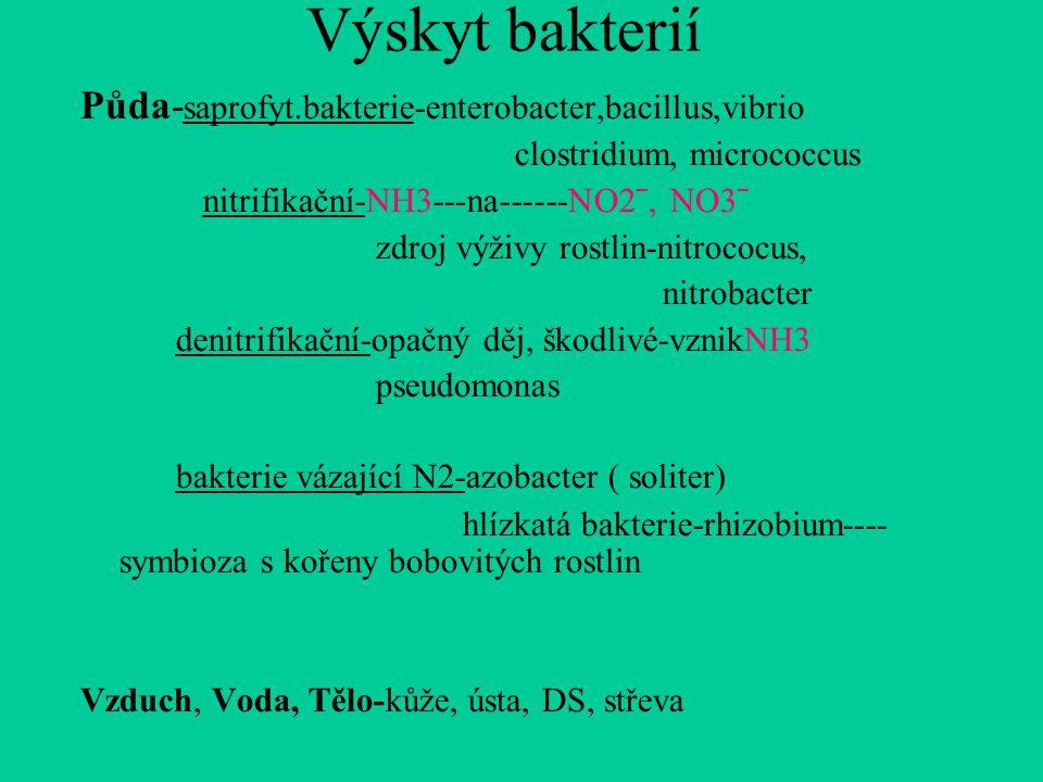 Výskyt bakterií Půda- saprofyt.bakterie-enterobacter,bacillus,vibrio clostridium, micrococcus nitrifikační-NH3---na------NO2ˉ, NO3ˉ zdroj výživy rostl