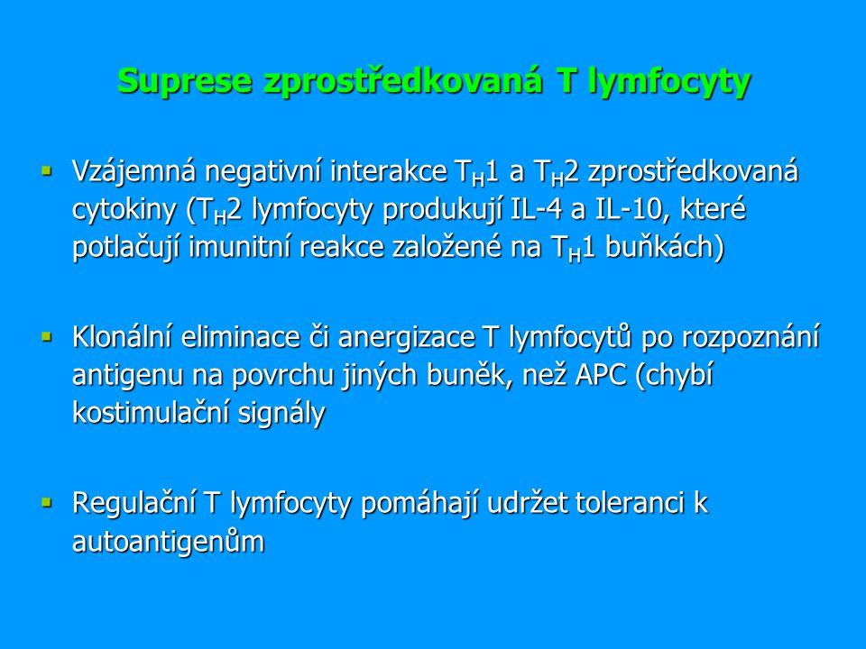 Faktory ovlivňující výsledek imunitní odpovědi Tentýž antigen může navodit aktivní imunitní odpověď nebo stav aktivní tolerance, výsledek odpovědi závisí na mnoha faktorech: Tentýž antigen může navodit aktivní imunitní odpověď nebo stav aktivní tolerance, výsledek odpovědi závisí na mnoha faktorech:  Stavu imunitního systému  Vlastnostech antigenu  Dávce antigenu  Způsobu podání