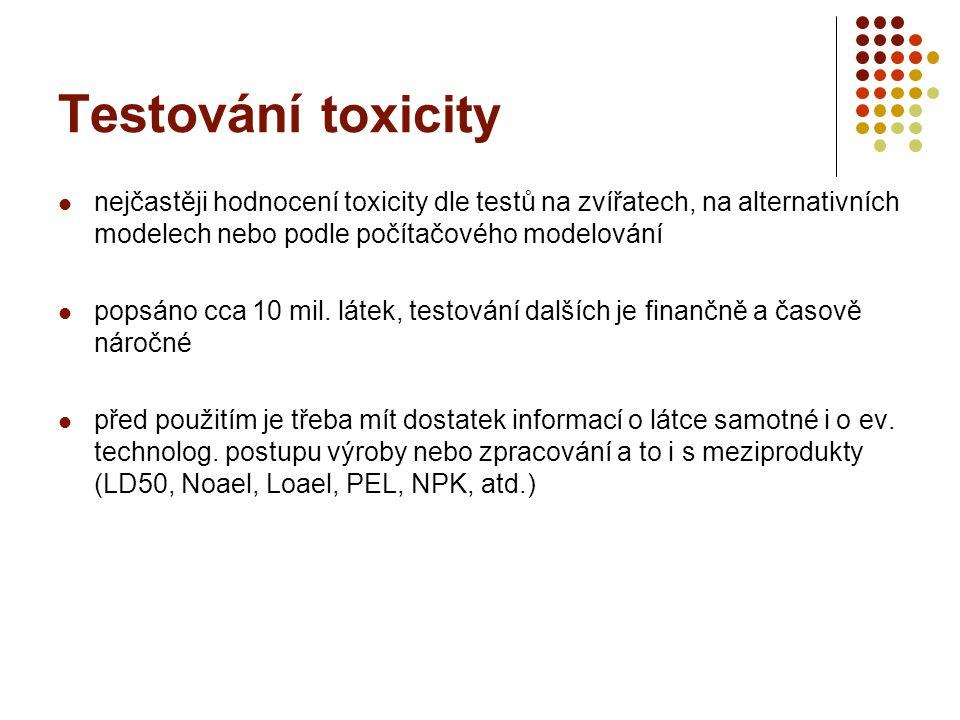 Testování toxicity nejčastěji hodnocení toxicity dle testů na zvířatech, na alternativních modelech nebo podle počítačového modelování popsáno cca 10 mil.