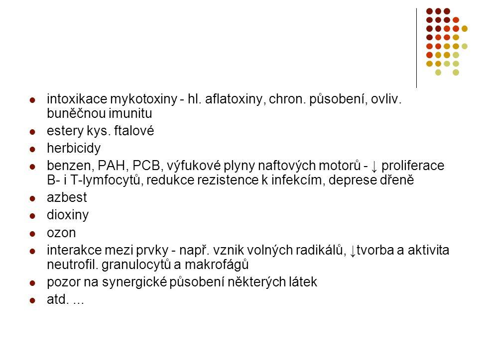 intoxikace mykotoxiny - hl. aflatoxiny, chron. působení, ovliv.