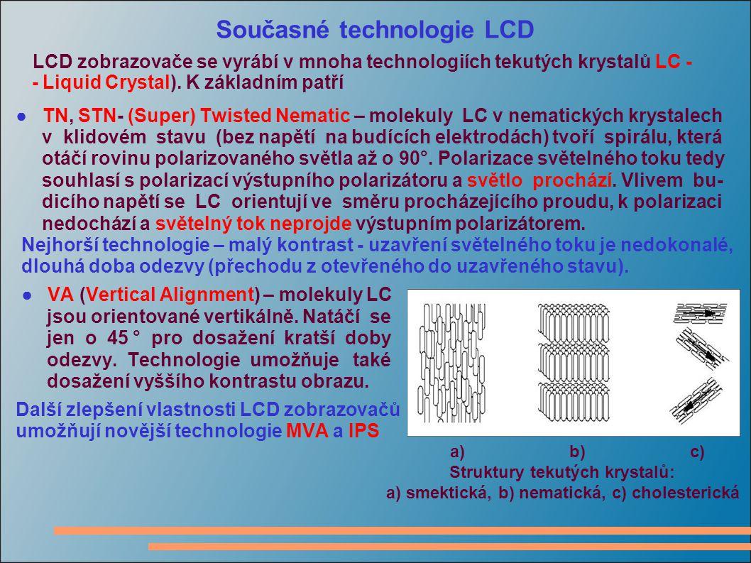 Současné technologie LCD LCD zobrazovače se vyrábí v mnoha technologiích tekutých krystalů LC - - Liquid Crystal).