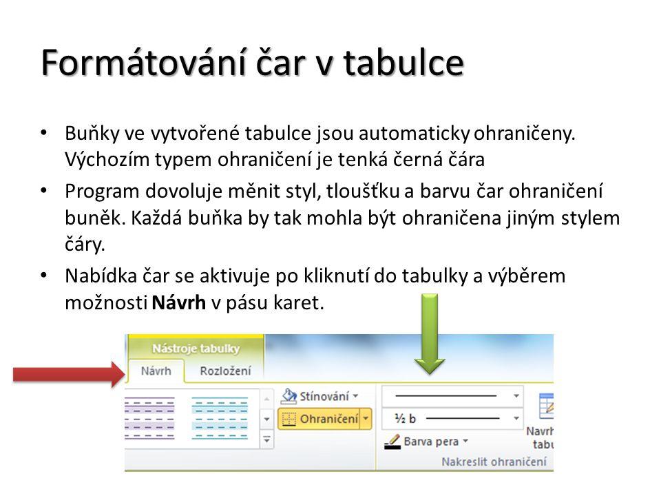 Formátování čar v tabulce Buňky ve vytvořené tabulce jsou automaticky ohraničeny.