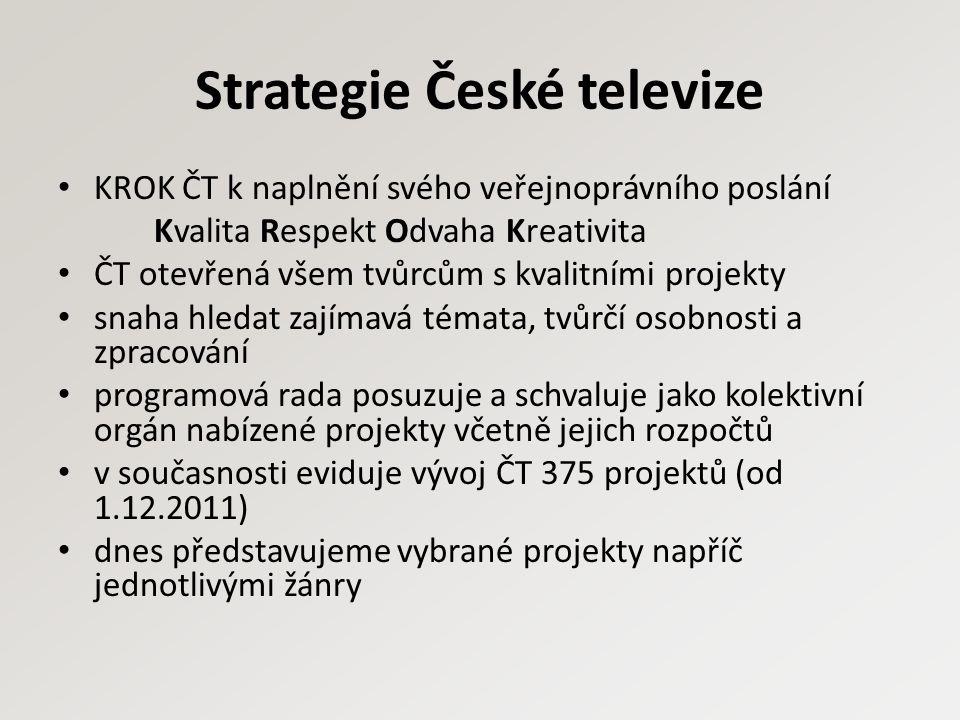 Strategie České televize KROK ČT k naplnění svého veřejnoprávního poslání Kvalita Respekt Odvaha Kreativita ČT otevřená všem tvůrcům s kvalitními proj