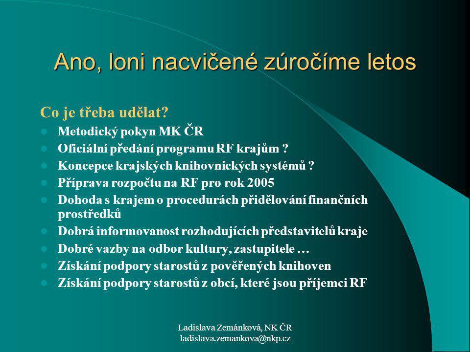 Ladislava Zemánková, NK ČR ladislava.zemankova@nkp.cz Ano, loni nacvičené zúročíme letos Co je třeba udělat.