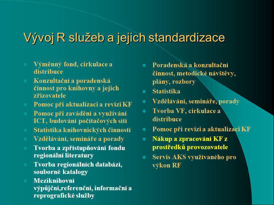 Vývoj R služeb a jejich standardizace Výměnný fond, cirkulace a distribuce Konzultační a poradenská činnost pro knihovny a jejich zřizovatele Pomoc při aktualizaci a revizi KF Pomoc při zavádění a využívání ICT, budování počítačových sítí Statistika knihovnických činností Vzdělávání, semináře a porady Tvorba a zpřístupňování fondu regionální literatury Tvorba regionálních databází, souborné katalogy Meziknihovní výpůjční,referenční, informační a reprografické služby Poradenská a konzultační činnost, metodické návštěvy, plány, rozbory Statistika Vzdělávání, semináře, porady Tvorba VF, cirkulace a distribuce Pomoc při revizi a aktualizaci KF Nákup a zpracování KF z prostředků provozovatele Servis AKS využívaného pro výkon RF
