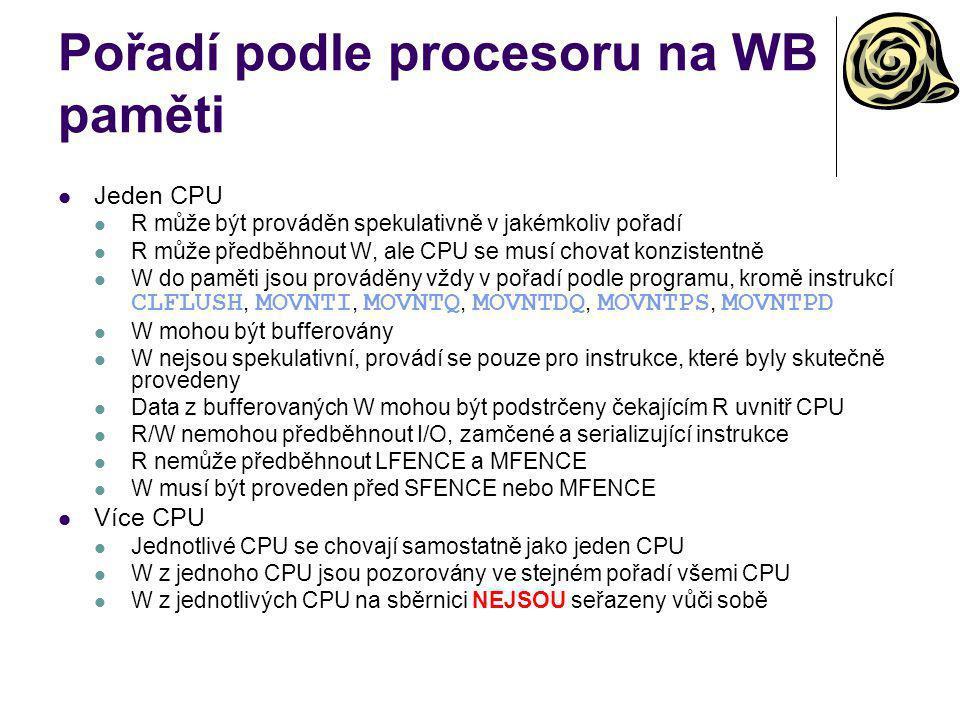 Pořadí podle procesoru
