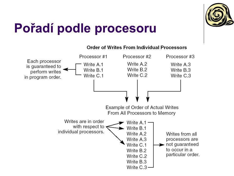 Serializující instrukce CPU dokončí všechny změny příznaků, registrů a paměti CPU vyčistí všechny bufferované W Pentium+ Některé privilegované instrukce Neprivilegované instrukce CPUID, IRET, RSM Neprivilegované pro zesílení pořadí paměťových operací LFENCE, SFENCE, MFENCE