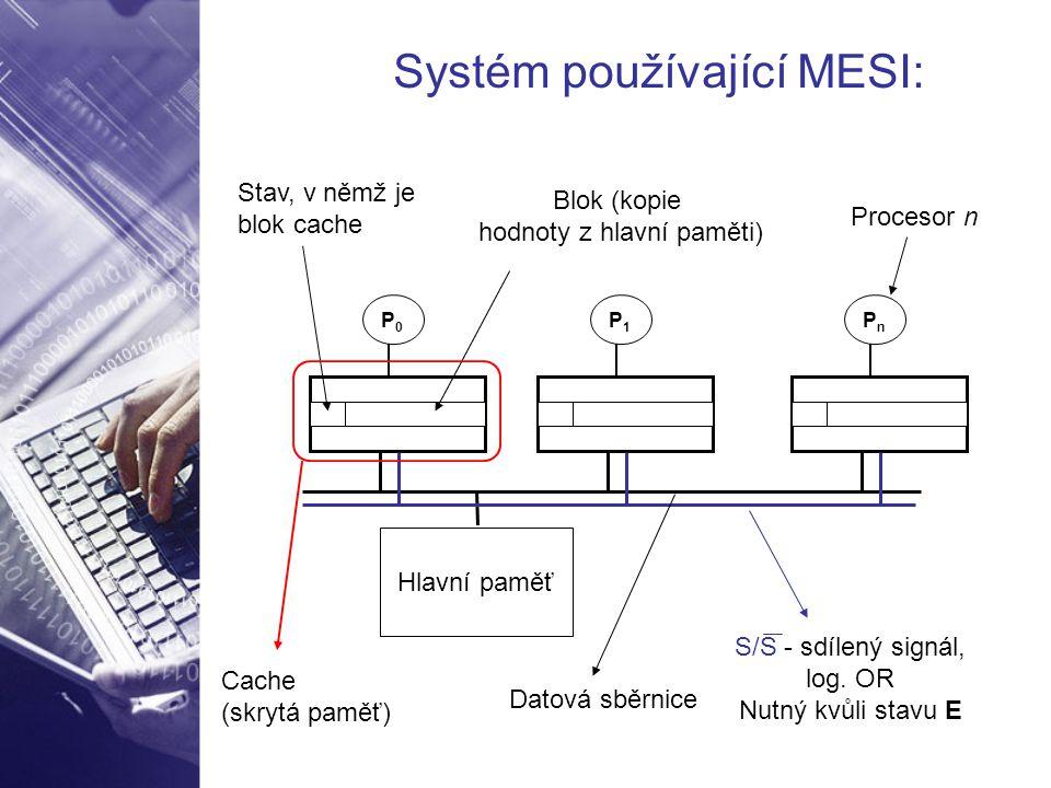 Hlavní paměť P0P0 P1P1 PnPn Stav, v němž je blok cache Blok (kopie hodnoty z hlavní paměti) Procesor n S/S - sdílený signál, log. OR Nutný kvůli stavu