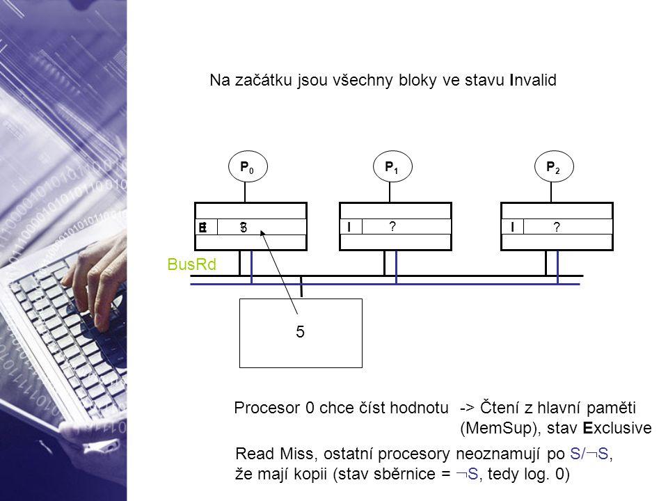 5 P0P0 P1P1 P2P2 I I I Na začátku jsou všechny bloky ve stavu Invalid ? ? ? Procesor 0 chce číst hodnotu BusRd Read Miss, ostatní procesory neoznamují
