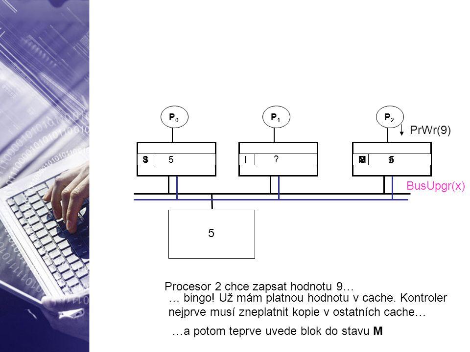 5 P0P0 P1P1 P2P2 S I S5 ? 5 Procesor 2 chce zapsat hodnotu 9… PrWr(9) … bingo! Už mám platnou hodnotu v cache. Kontroler nejprve musí zneplatnit kopie