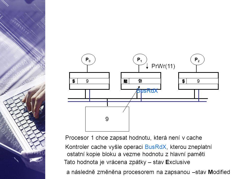 9 P0P0 P1P1 P2P2 S I S ? 9 9 PrWr(11) Procesor 1 chce zapsat hodnotu, která není v cache Tato hodnota je vrácena zpátky – stav Exclusive M 9 BusRdX Ko