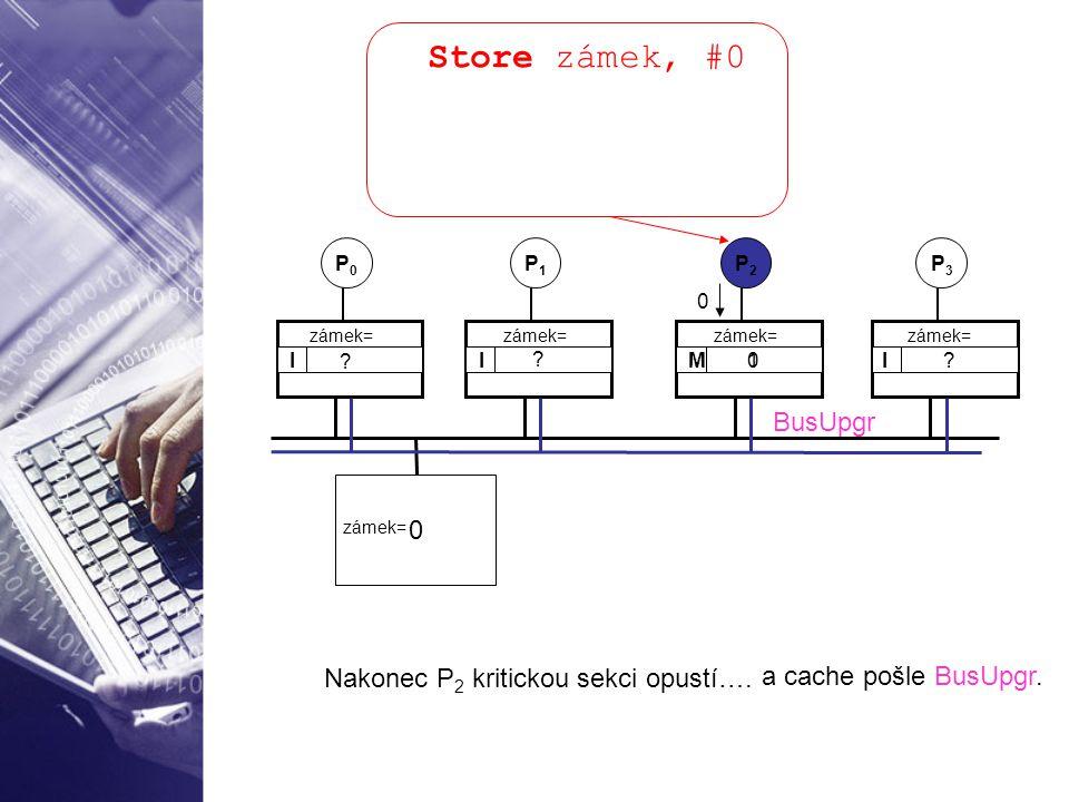 0 P0P0 P1P1 P2P2 I I M ? 1 ? P3P3 I ? zámek= Store zámek, #0 Nakonec P 2 kritickou sekci opustí…. 0 0 a cache pošle BusUpgr. BusUpgr