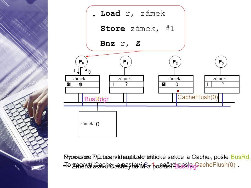 0 P0P0 P1P1 P2P2 I I M ? 0 ? P3P3 I ? zámek= Load r, zámek Store zámek, #1 Bnz r, Z Procesor P 0 chce vstoupit do kritické sekce BusRd a Cache 0 pošle
