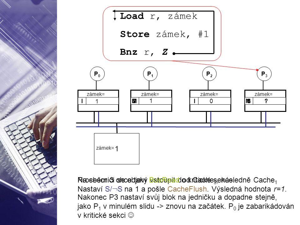 1 P0P0 P1P1 P2P2 I M I 1 0 1 P3P3 I ? zámek= Load r, zámek Store zámek, #1 Bnz r, Z Procesor 3 chce taky vstoupit do kritické sekce. Na sběrnici se ob