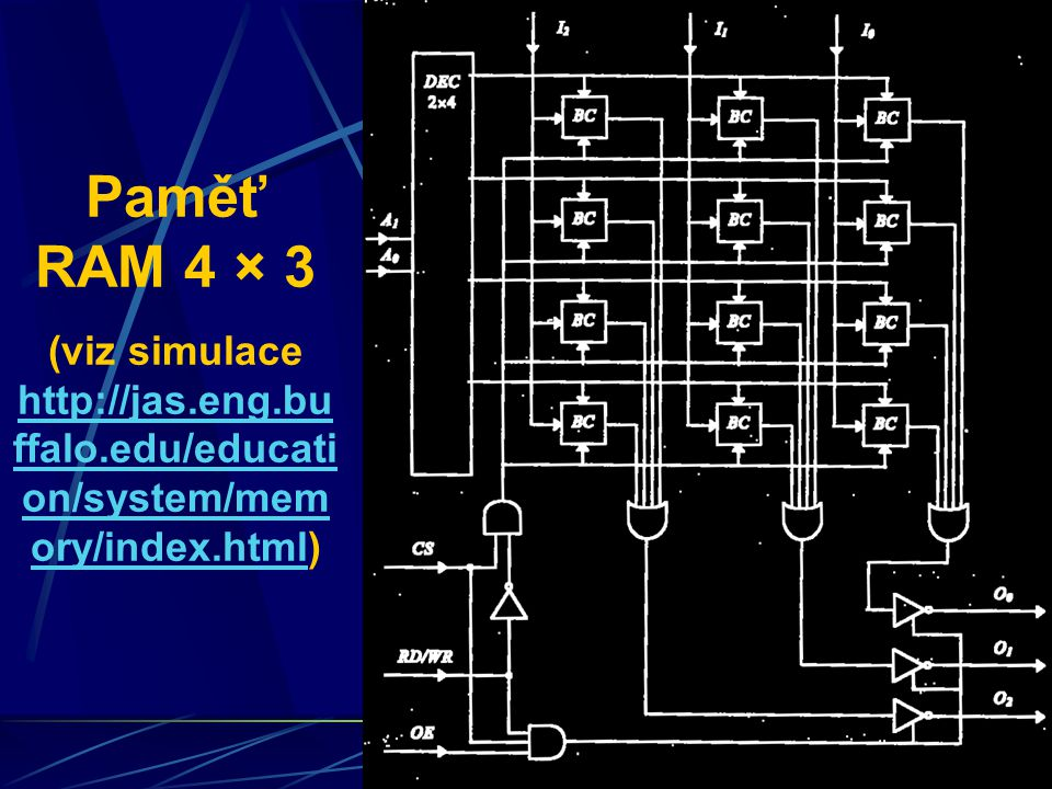 13 Paměť RAM 4 × 3 (viz simulace http://jas.eng.bu ffalo.edu/educati on/system/mem ory/index.html) http://jas.eng.bu ffalo.edu/educati on/system/mem ory/index.html