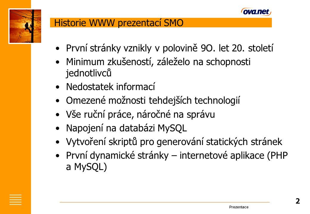 Prezentace Historie WWW prezentací SMO První stránky vznikly v polovině 9O.
