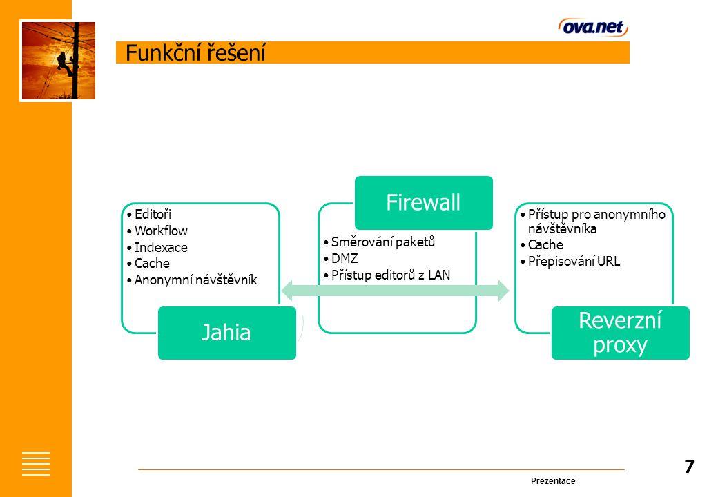 Prezentace Funkční řešení 7 Editoři Workflow Indexace Cache Anonymní návštěvník Jahia Směrování paketů DMZ Přístup editorů z LAN Firewall Přístup pro anonymního návštěvníka Cache Přepisování URL Reverzní proxy
