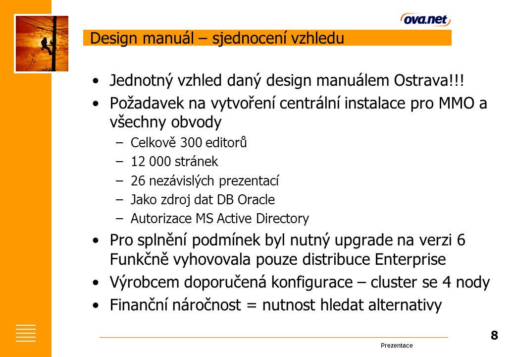 Prezentace Design manuál – sjednocení vzhledu Jednotný vzhled daný design manuálem Ostrava!!.