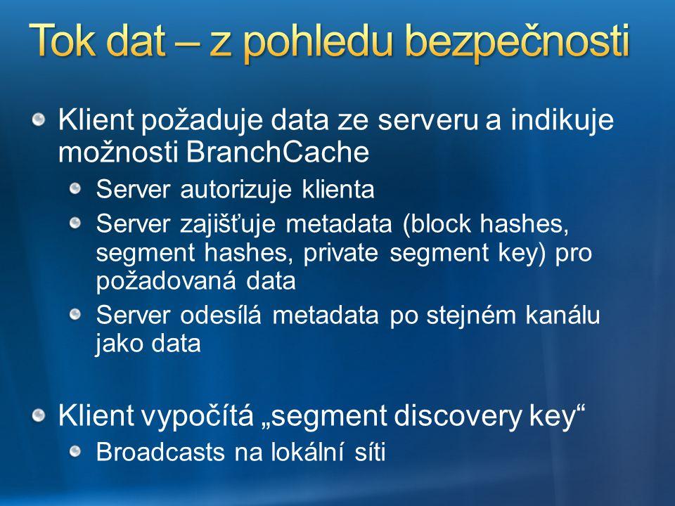 Klient požaduje data ze serveru a indikuje možnosti BranchCache Server autorizuje klienta Server zajišťuje metadata (block hashes, segment hashes, pri