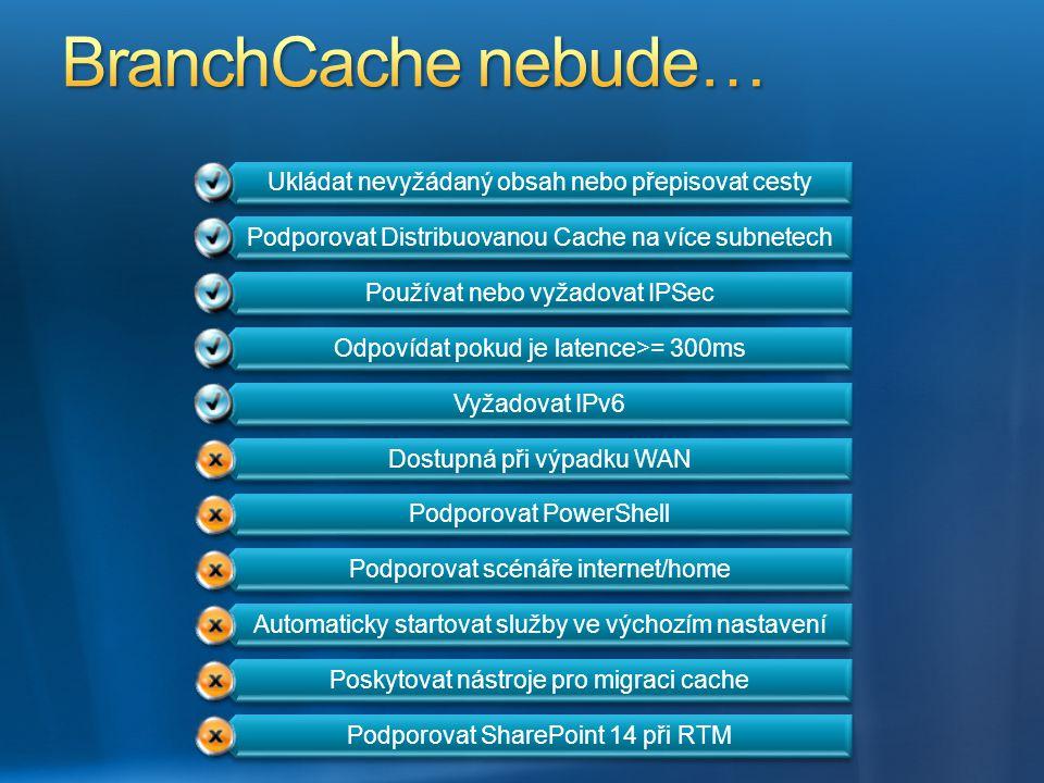 Ukládat nevyžádaný obsah nebo přepisovat cesty Podporovat Distribuovanou Cache na více subnetech Používat nebo vyžadovat IPSec Odpovídat pokud je late