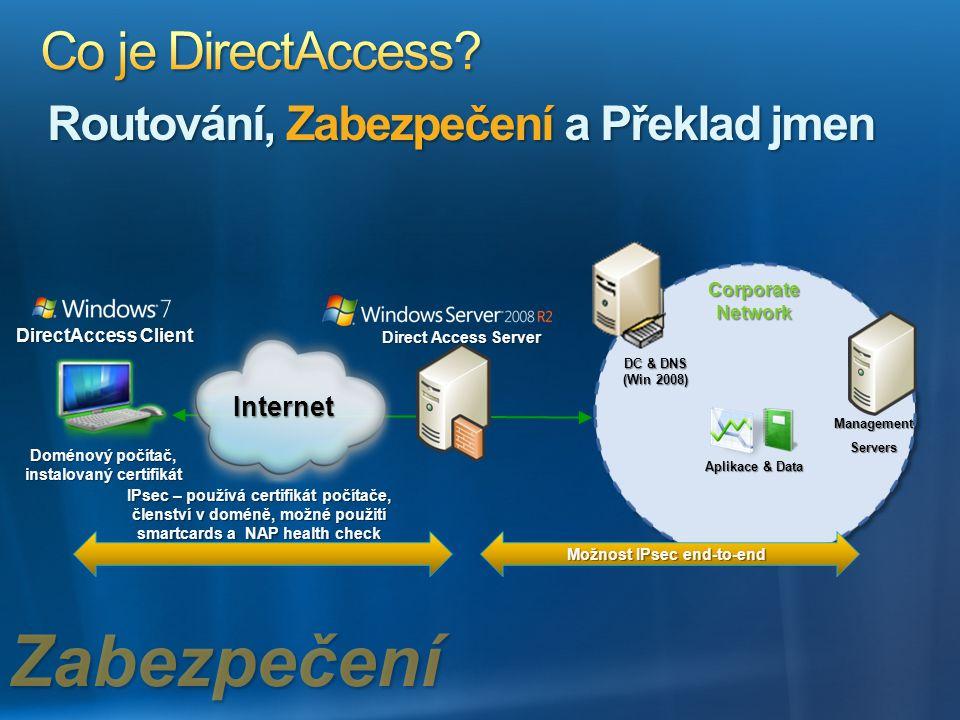 DirectAccess Client Doménový počítač, instalovaný certifikát Corporate Network Aplikace & Data DC & DNS (Win 2008) Internet Direct Access Server IPsec