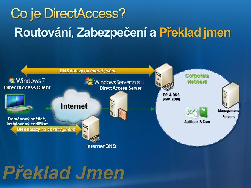 DirectAccess Client Doménový počítač, instalovaný certifikát Corporate Network Aplikace & Data DC & DNS (Win 2008) Internet Direct Access Server DNS d