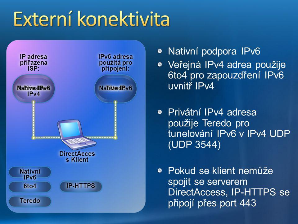 Nativní podpora IPv6 Veřejná IPv4 adrea použije 6to4 pro zapouzdření IPv6 uvnitř IPv4 Privátní IPv4 adresa použije Teredo pro tunelování IPv6 v IPv4 U