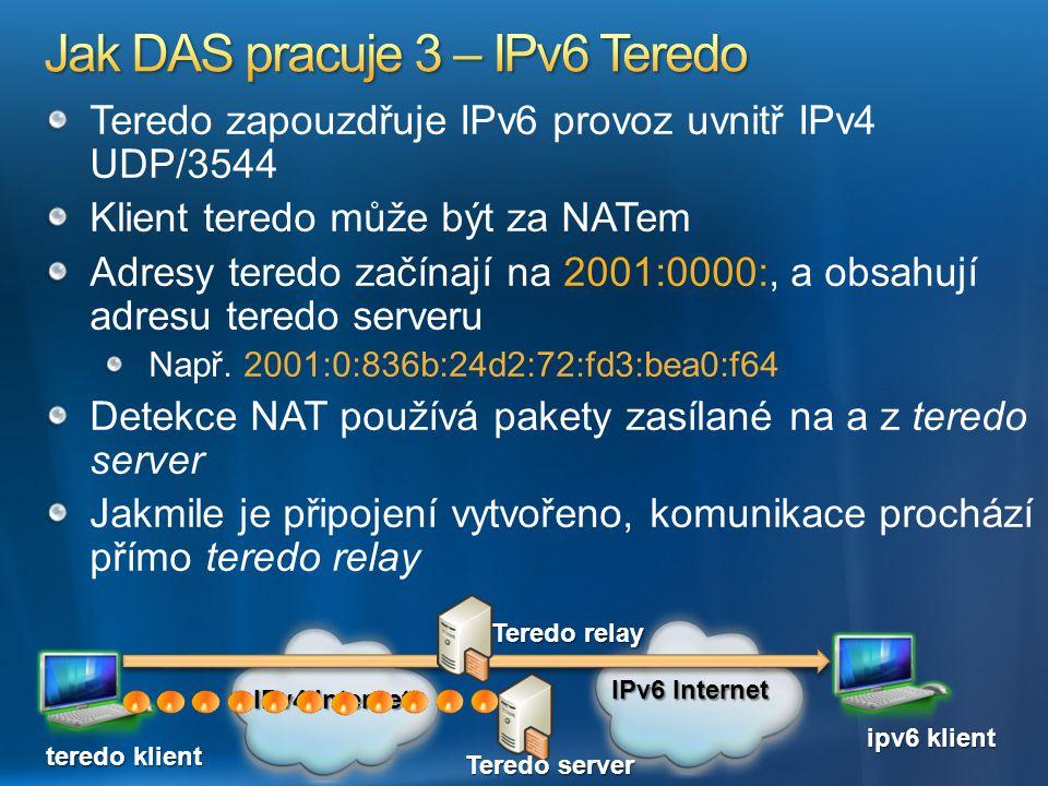 Teredo zapouzdřuje IPv6 provoz uvnitř IPv4 UDP/3544 Klient teredo může být za NATem Adresy teredo začínají na 2001:0000:, a obsahují adresu teredo ser