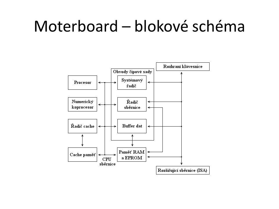 Moterboard – blokové schéma
