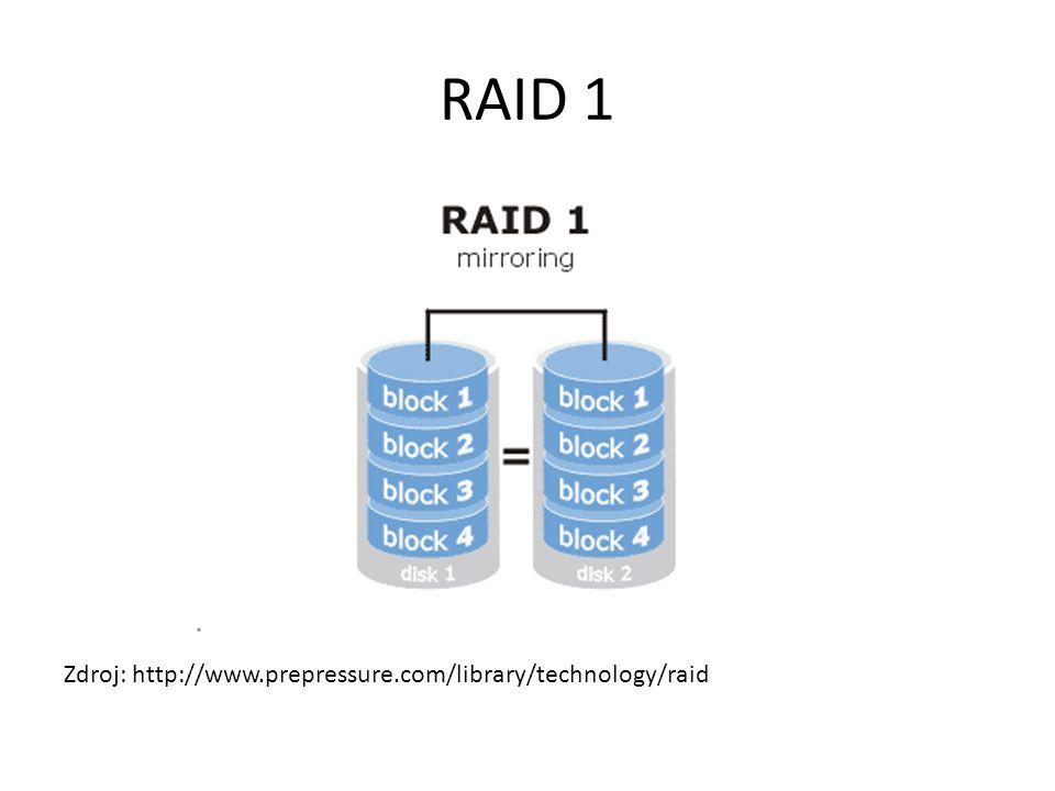 RAID 1 Zdroj: http://www.prepressure.com/library/technology/raid