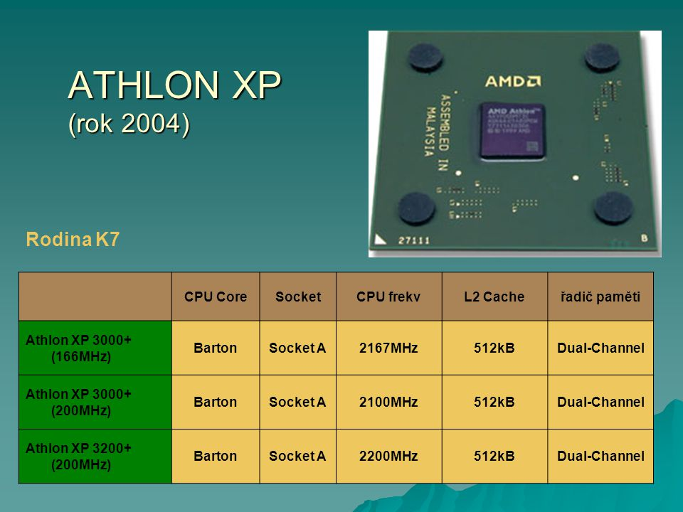Rodina K7 CPU CoreSocketCPU frekvL2 Cacheřadič paměti Athlon XP 3000+ (166MHz) BartonSocket A2167MHz512kBDual-Channel Athlon XP 3000+ (200MHz) BartonSocket A2100MHz512kBDual-Channel Athlon XP 3200+ (200MHz) BartonSocket A2200MHz512kBDual-Channel ATHLON XP (rok 2004)