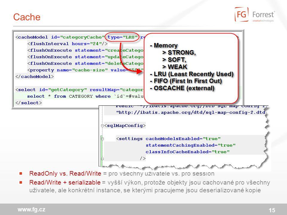Cache ReadOnly vs. Read/Write = pro všechny uživatele vs.