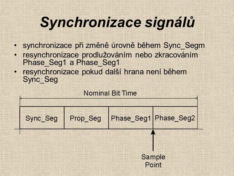 Synchronizace signálů synchronizace při změně úrovně během Sync_Segm resynchronizace prodlužováním nebo zkracováním Phase_Seg1 a Phase_Seg1 resynchronizace pokud další hrana není během Sync_Seg