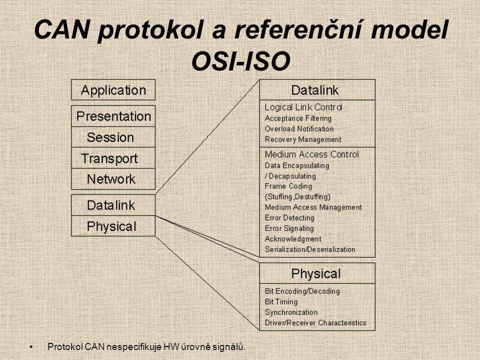 CAN protokol a referenční model OSI-ISO Protokol CAN nespecifikuje HW úrovně signálů.
