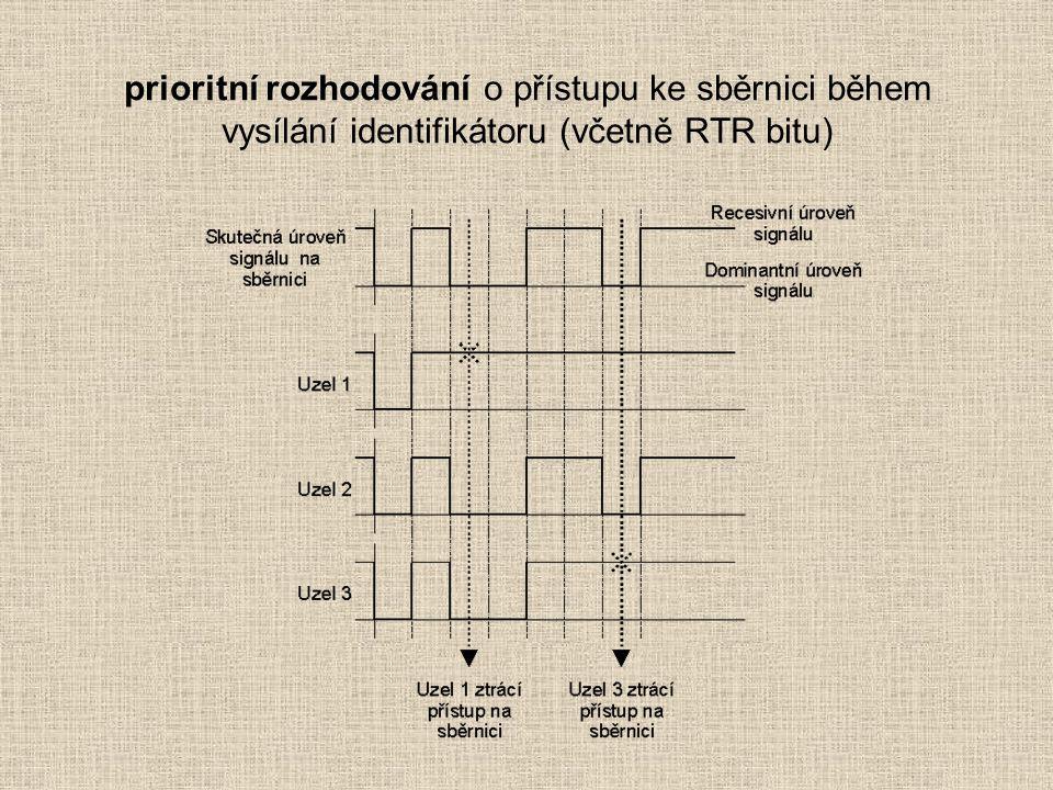 prioritní rozhodování o přístupu ke sběrnici během vysílání identifikátoru (včetně RTR bitu)